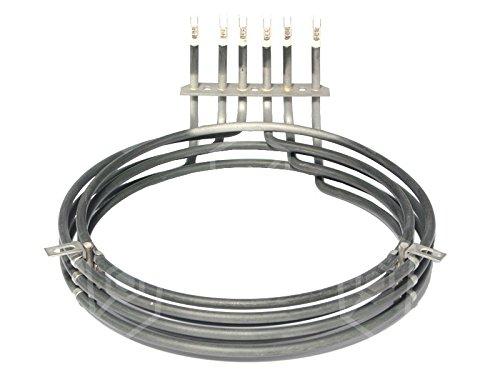 Radiateur Diamètre intérieur 206 mm Diamètre extérieur 245 mm L1 45 mm B1 97 mm H1 2 mm H2 40 mm Longueur 290 mm hauteur 42 mm 230 V 3 Chauffage Cercles 5700 W Compatible avec eloma