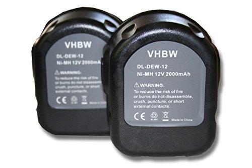 vhbw 2x Akku passend für Rems 571510, 571513, R12 Werkzeuge (2000mAh, 12VNi-MH)