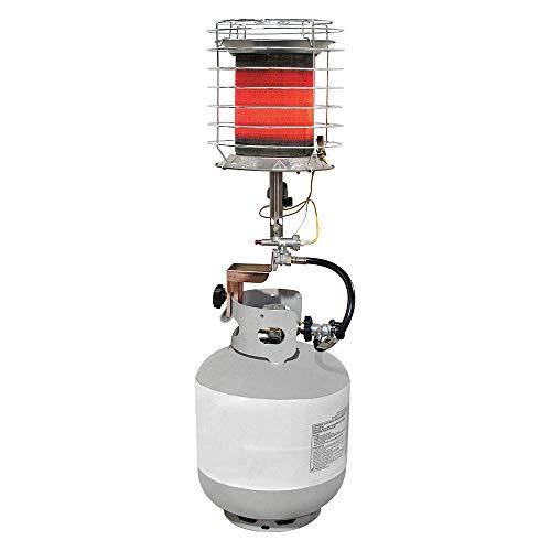 dyna glo 360 propane heater - 8