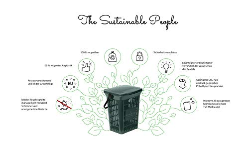 The Sustainable People .