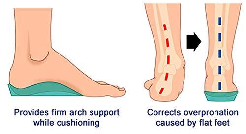 Footminders Kids Orthotic Inserts