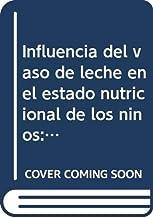 Influencia del vaso de leche en el estado nutricional de los niños: Como nutre lo que el gobierno ofrece a los niños mas pobres de Perú; estudio basado en 2 comunidades de extrema pobreza