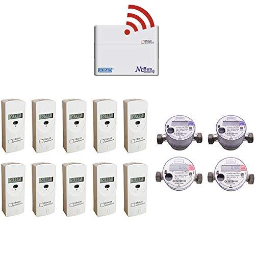 Zähler Plattform OMS Funk Set mit 10 x Heizkostenverteiler 4 x Wasserzähler und 1 x Gateway Start in die Selbstabrechnung