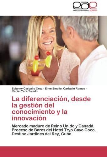 La diferenciación, desde la gestión del conocimiento y la innovación: Mercado maduro...