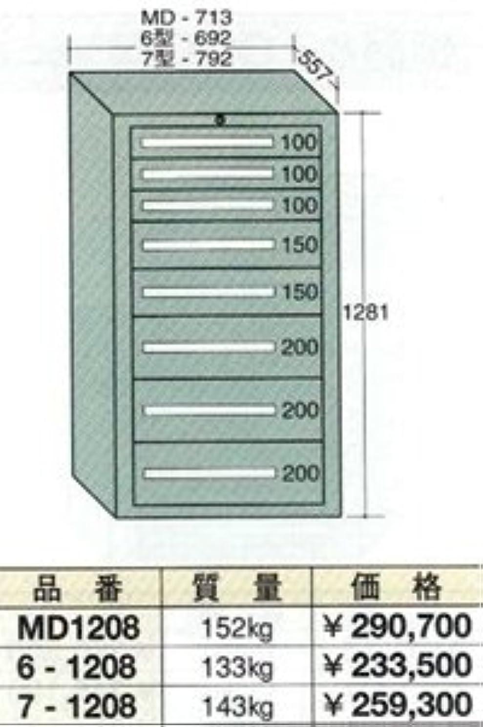パターン委任するピカソOS(大阪製罐) スタンダードキャビネット 7-1208