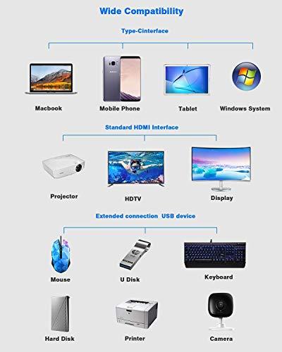 Hiearcool Docking Station, USB C Docking Station, Triple Display-Dual Monitor Laptop Docking Station für Windows Thunderbolt3 (Dual HDMI VGA PD SD TF-Kartenleser Gigabit Ethernet 4USB-Anschlüsse)