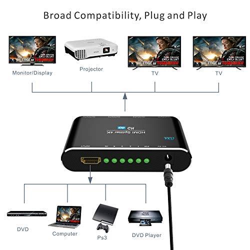 HDMI分配器、GANA4K1入力4出力3DHDMIスプリッター1080PDVDPCPS4HDTVプロジェクターなど対応給電アダプター付き