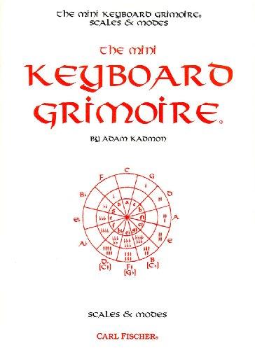 Mini Keyboard  marca