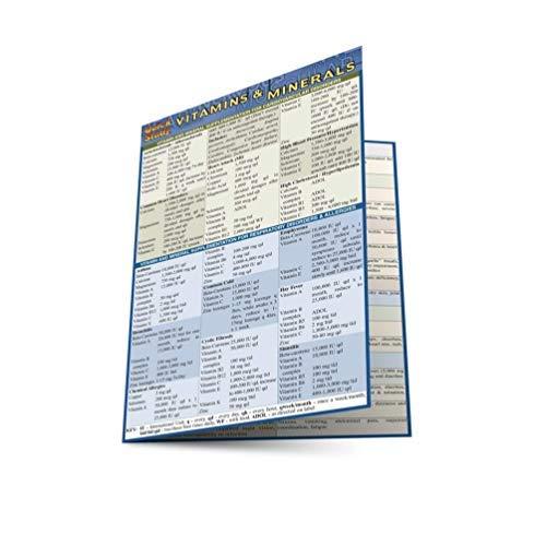 Vitamins & Minerals (Quickstudy) (Poster) - Common