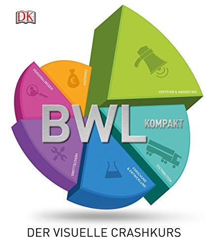 BWL Kompakt: Der visuelle Crashkurs