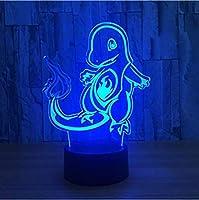 かわいい赤ちゃん3Dナイトライトタッチテーブルデスクランプ、16色の家の創造的な装飾ランプの光の横にある子供のための光の変化