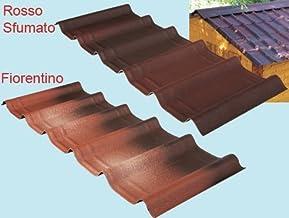Placas onduladas 107X 40onduvilla–onduline para coberturas