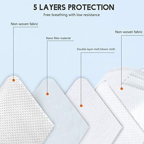 10X FFP2 Atemschutzmaske, Konformität mit EN 149:2001 + A1:2009, Maske mit mehrschichtigem Filtersystem, freier und bequemer Atem - 4