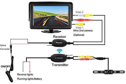 LeeKooLuu Upgraded RCA Video Wireless Transmitter and Receiver for Car/SUV/Van Backup Camera System 9V-24V Lastest 2.4GHz Wireless Color Video for Rear View Camera Monitor System Range 30ft - 45ft