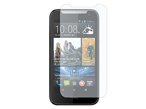 etuo Bildschirmschutzfolie für HTC Desire 310-3H Folie Schutzfolie Bildschirm Display Schutz