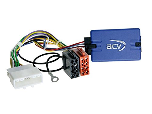ACV 42-RN-301_4 – Adaptador de mando a distancia en volante