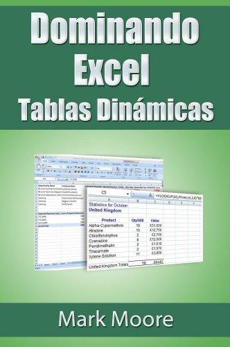 Portada del libro Dominando Excel: Tablas Dinámicas de Mark Moore