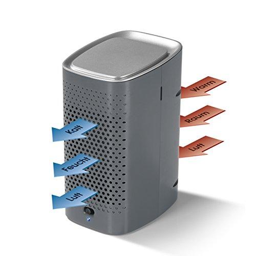 EASYmaxx Mini Klimagerät mit Wassertank & USB Erfahrungen & Preisvergleich