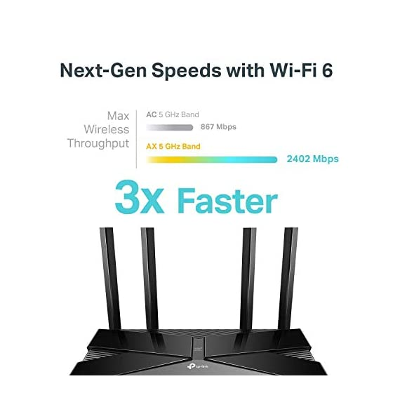 Tp-link archer ax50 ax3000 wireless dual-band gigabit router (renewed) 5 jd power award ---highest in customer satisfaction for wireless routers 2017 and 2019 wi-fi 6 router: wi-fi 6(802. 11ax) technology achieves up to 3x faster speeds, 4x capacity and 75% lower latency compared to the previous generation of wi-fi 5 while the power of intel's dual-core cpu ensures your experience is smooth and buffer-free next-gen 3 gaps speeds: 4-stream dual band router reaches incredible speeds up to 3 gaps (2402 mbps on 5 ghz band and 574 mbps on 2. 4 ghz band) for faster streaming and gaming like you have never experienced before.