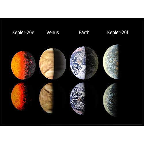 Earth Size Planets Print, Antique Space Painting, Vintage Wall Art, Earth...