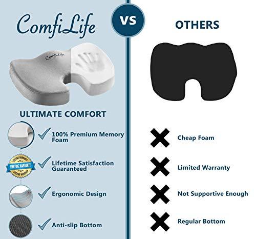 ComfiLife Premium Comfort Seat...