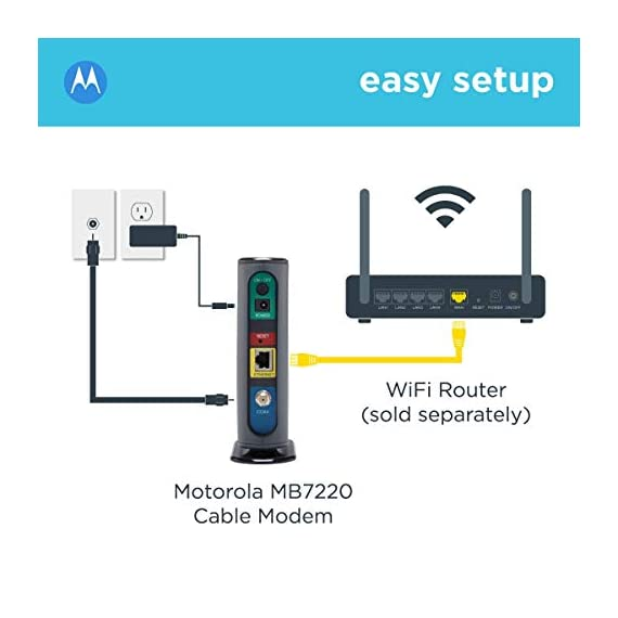 MOTOROLA 8x4 Cable Modem, Model MB7220, 343 Mbps DOCSIS 3.0, Certified by Comcast XFINITY, Time Warner Cable, Cox… 6 This 8x4 DOCSIS 3.0 cable modem provides speeds up to 343 Mbps, eight times faster than DOCSIS 2.0. A Full-Band Capture digital tuner ensures a faster, more reliable Internet. Cable modem's Ethernet port connects to a computer, HDTV, game station, or wireless router. (This cable modem does not have a built-in wireless router or VoIP telephone adapter. The Motorola MG7310, MG7315, and MG7550 have a built-in wireless router.) Requires cable Internet service. Certified by Comcast XFINITY, Time Warner Cable, Cox, BrightHouse, and other leading cable service providers for modem ownership programs that typically save rental charges of $120 or more per year