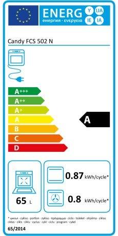 Candy FCS 502 N Forno Elettrico Ventilato,65L, Calsse energetica A, Colore Nero, 65 Litri, Acciaio Inossidabile