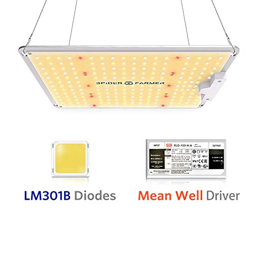 Spider Farmer SF-1000 LED Grow Light Compatible with Samsung LM301B Diodes & Dimmable MeanWell Driver Sunlike Full Spectrum Plants Lights for Indoor Veg and Flower Growing Lamp