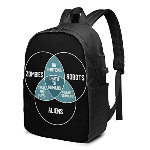 Hdadwy Aliens Robots Zombies Venn Diagram USB Backpack 17 Inch Shoulder Bag Laptop Bag Fashion Rucksack