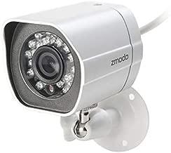Zmodo 720p HD Outdoor/Indoor IP sPOE Network Camera (1st Generation) RJ45 Connector