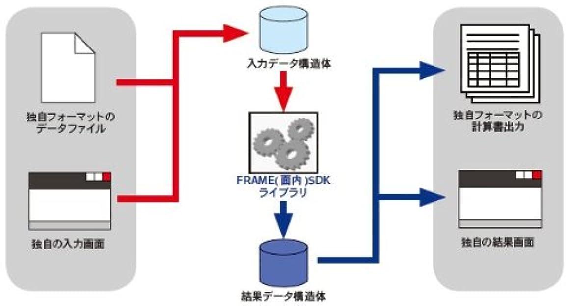 陪審代表する用心深いFRAME(面内)SDK (初年度サブスクリプション)