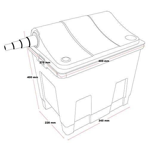SunSun Biofilter CBF-200A Filteranlage 1 Kammer-System für 6000 L/h inkl Filtermaterial - 6