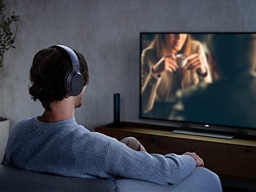 Sony RF400 Wireless Headphones