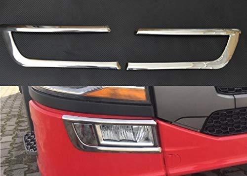 Nebelscheinwerfer-Verkleidung für Scania S ab 2016
