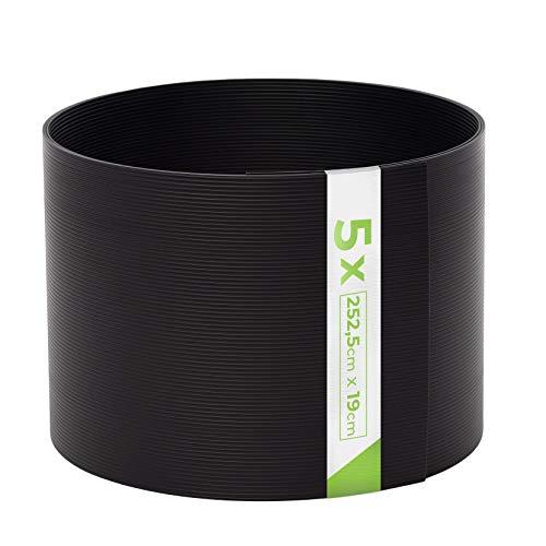 TerraUno - Premium Hart PVC Sichtschutzstreifen für Doppelstabmatten - 5 Stück für Gartenzaun I 2,525mx19cm I Anthrazit I Sichtschutz für den Zaun