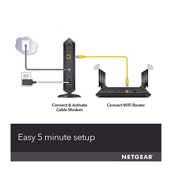 NETGEAR Cable Modem CM1000 - Compatible with All Cable Providers Including Xfinity by Comcast, Spectrum, Cox | for Cable… 6 Compatible with all major cable internet providers: Including certification by Xfinity by Comcast, COX, and Spectrum. Not compatible with Verizon, AT&T, CenturyLink, DSL providers, DirecTV, DISH and any bundled voice service. Save monthly rental fees: Model CM1000 replaces your cable modem saving you up to dollar 168/year in equipment rental fees. Built for ultimate speed: Best for cable provider plans up to 1 gigabit speed.