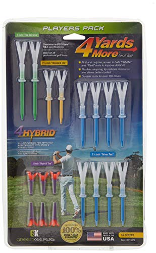 Greenkeepers 4 Yards More Player Pack