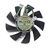inRobert DIY Two Ball Bearing Video Card Cooling Fan for Zotac GTX 1060 Mini