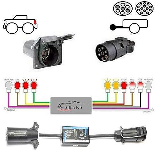 AHAKA - Adaptador Universal para vehículos de importación de EE. UU. con Enchufe de EE. UU. (7 Conectores para Trailers, 7 Polos de conexión con Cremallera)