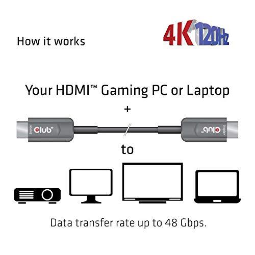 Club 3D HDMI™ AOC Kabel 4K120Hz St./St. 20 Meter
