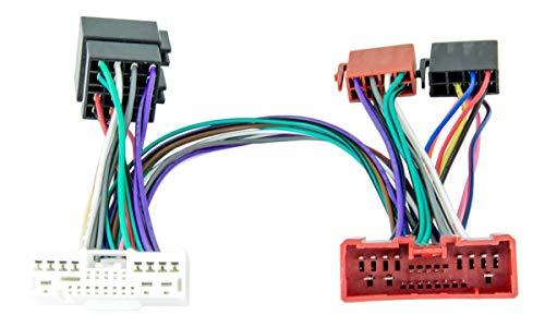 Match plug&play Anschlußkabel PP-AC 28