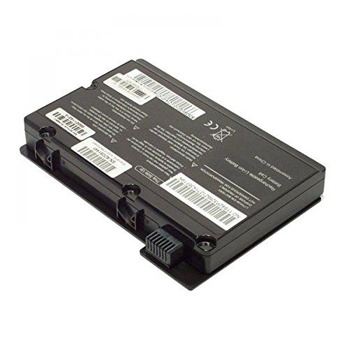 MTXtec - Batería para portátiles Fujitsu-Siemens Amilo Xi-2528 (iones de litio, 4400 mAh, 11,1 V), color negro