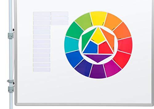 Betzold 757514 - Magnetisches Tafelmaterial Farbkreis nach Itten - Kunst-Unterricht Grundschule