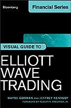 elliott wave video
