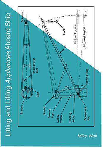 Lifting and Lifting Appliances Aboard Ship (English Edition)
