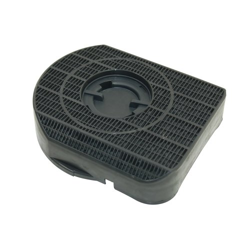 IKEA Cooker Hood CHARCOAL CARBON FILTER 481281718522 afzuigkap