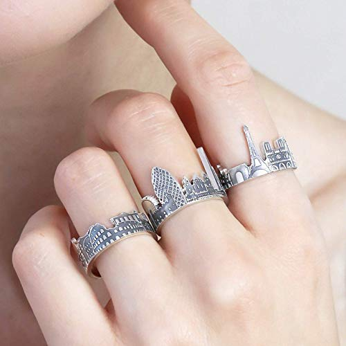 Your Cityscape Ring