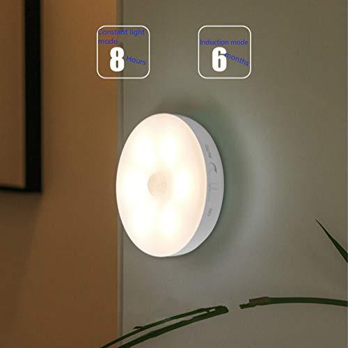 Schranklicht mit bewegungsmelder,Nachtlicht Wandlichter USB Wiederaufladbar LED Licht Intelligentes Sensorlicht,Batterie Powered Licht Für Kabinett,Schlafzimmer,Schrank,Flur,usw.(weißes Licht 1Stück)