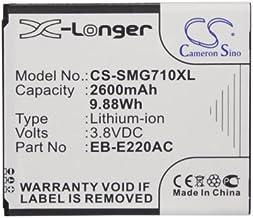 CS-SMG710XL Batería 2600mAh Compatible con [Samsung] Galaxy Grand 2, Galaxy Grand 2 Duos, SM-G7102, SM-G7105, SM-G7105L, SM-G7106, SM-G7108, SM-G7108V, SM-G7109, SM-G710L, SM-G710S sustituye EB-B220A