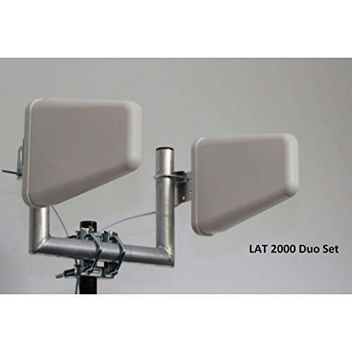 WITTENBERG LAT 2000 Duo Universalantennen Set (Frequenzbereich 790-2690 MHz)